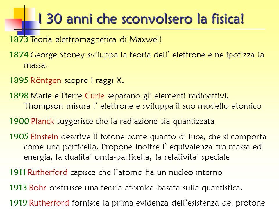 Stato della Fisica intorno al 1895 Lord Kelvin unautorita del suo tempo Si oppone fortemente alla teoria atomica There is nothing new to be discovered