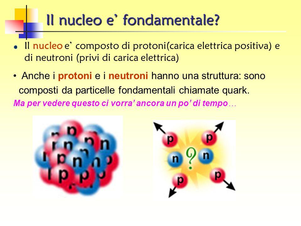 1930 Pauli parla del neutrino per spiegare lo spettro dell e nel decadimento 1931 Dirac capisce che le particelle a carica positiva richieste dalla su