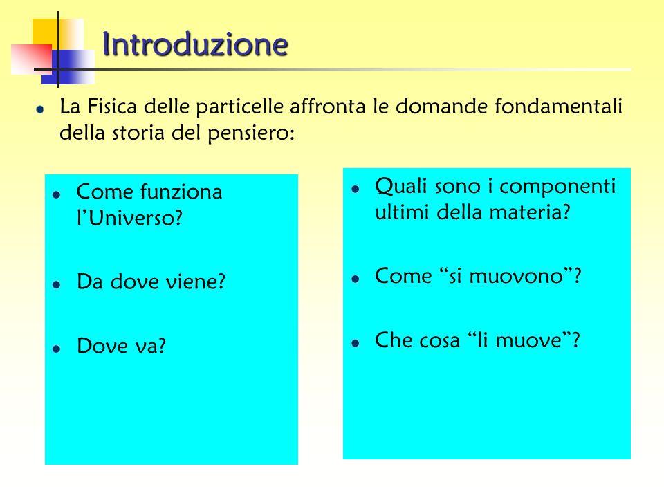 1 La storia della fisica delle particelle M. Cobal, Dipartimento di Fisica Universita di Udine