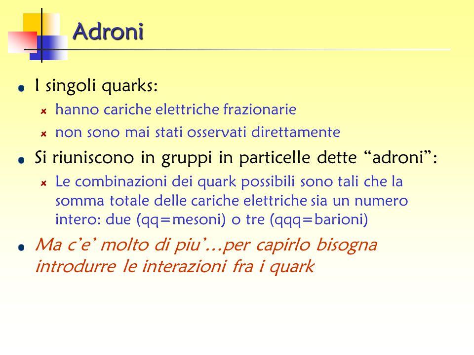 I quarks Ci sono 5 ordini di grandezza fra la massa del quark piu leggero (up) e quello piu pesante(top)! La miglior misura della massa oggi: M(top)=1