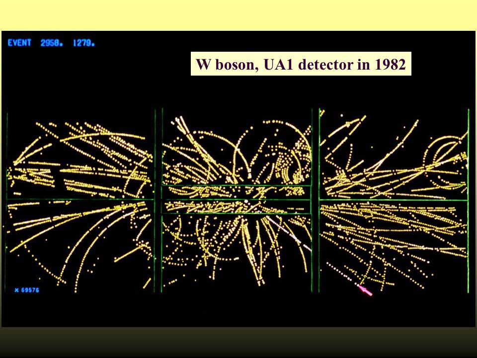 1983 Scoperta del W ± e dello Z 0 al sincrotrone del CERN synchrotron usando la tecnica sviluppata da Rubbia e Van der Meer per far collidere protoni