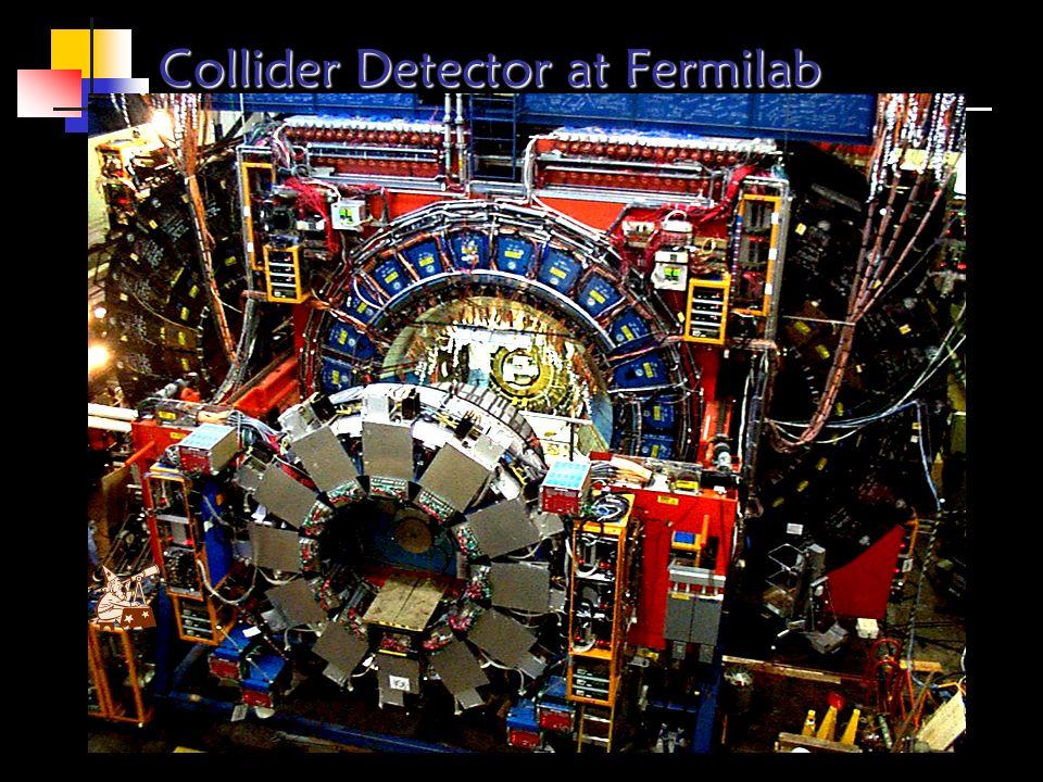 Produzione di Top a Batavia, IL Il Tevatron di Fermilab e lacceleratore di piu alta energia oggi esistente. Protoni e antiprotoni si scontrano con una