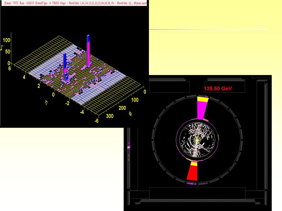muon chambers steel HAD calorimeter EM calorimeter solenoid jet muons e electrons & photons quarks & gluons neutrinos K, etc. tracking volume I divers