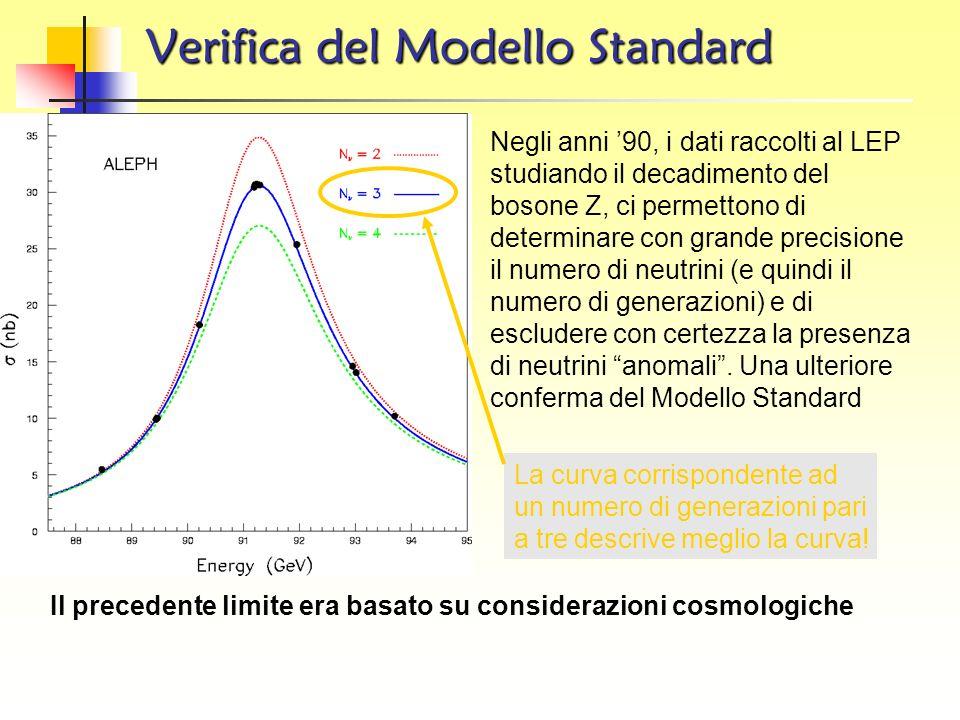 Stato attuale della Fisica nel 2005 Meccanica statistica Fermioni e Bosoni Stati condensati Bose-Einstein Superconduttivita Evoluzione Stellare Elettr