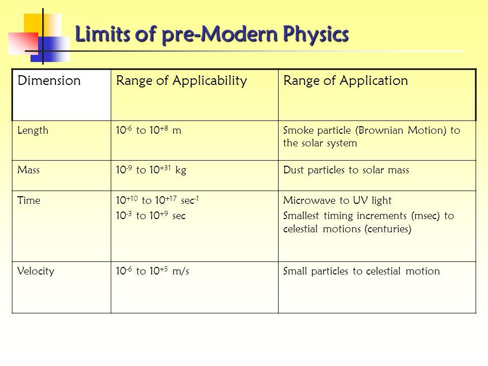 L antico atomismo Democrito argui su basi logiche che devono esistere qualcosa di invariato nell Universo (c.f. leggi di conservazione nella fisica mo