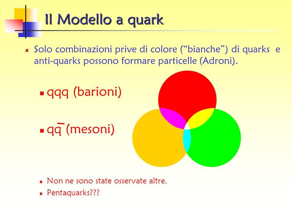 Il moderno atomismo Teoria atomica della materia: Dalton (1808) Moto Browniano: Einstein (1905); determinazione del numero di Avogadro. Piu avanti: sc