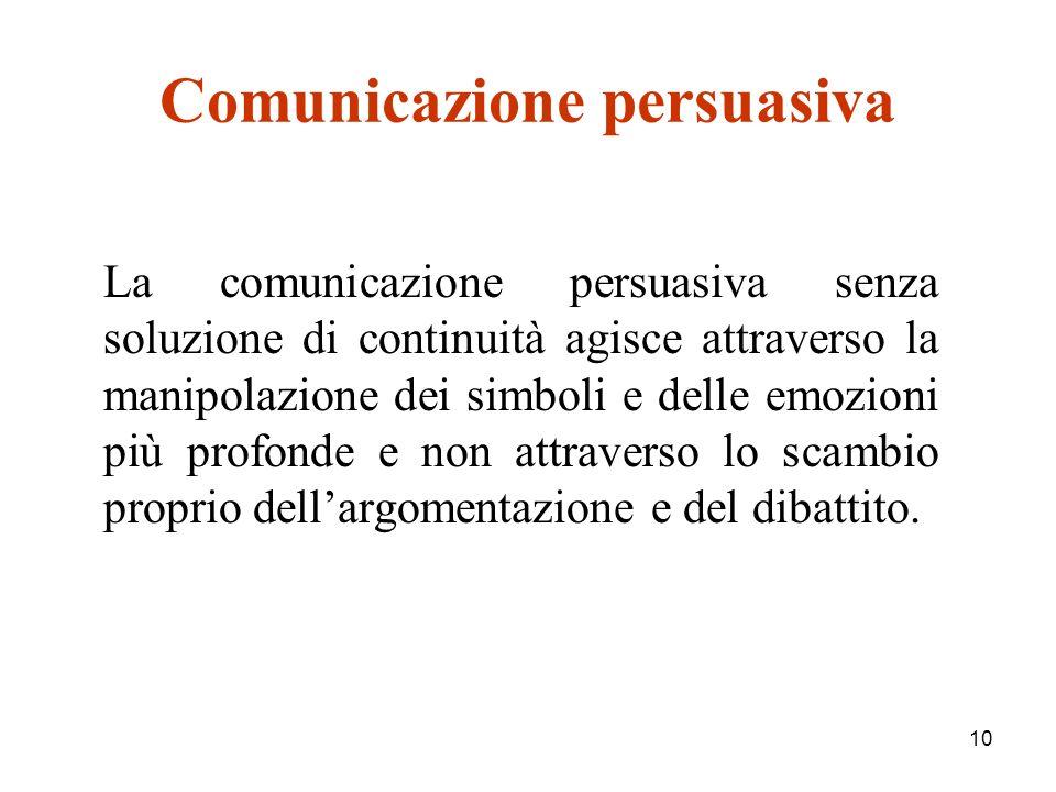 10 Comunicazione persuasiva La comunicazione persuasiva senza soluzione di continuità agisce attraverso la manipolazione dei simboli e delle emozioni più profonde e non attraverso lo scambio proprio dellargomentazione e del dibattito.
