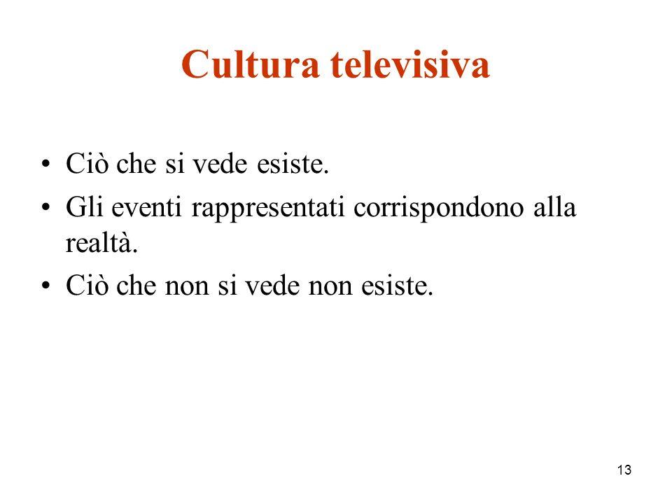 13 Cultura televisiva Ciò che si vede esiste. Gli eventi rappresentati corrispondono alla realtà.