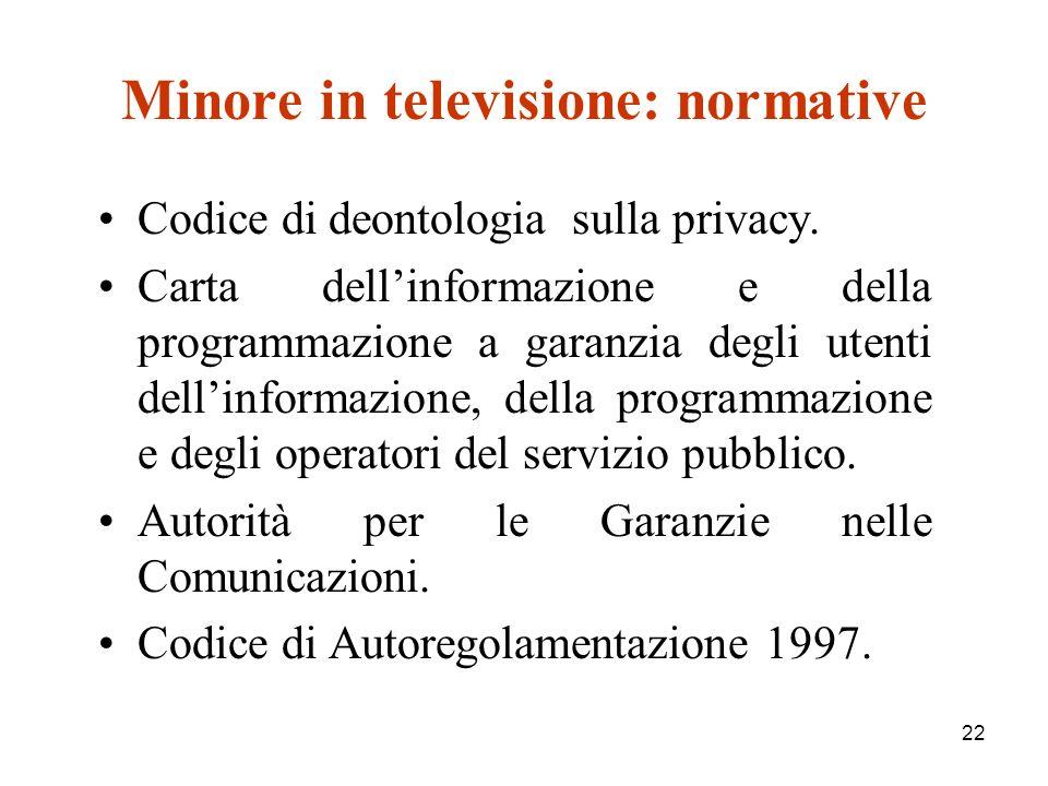 22 Minore in televisione: normative Codice di deontologia sulla privacy.