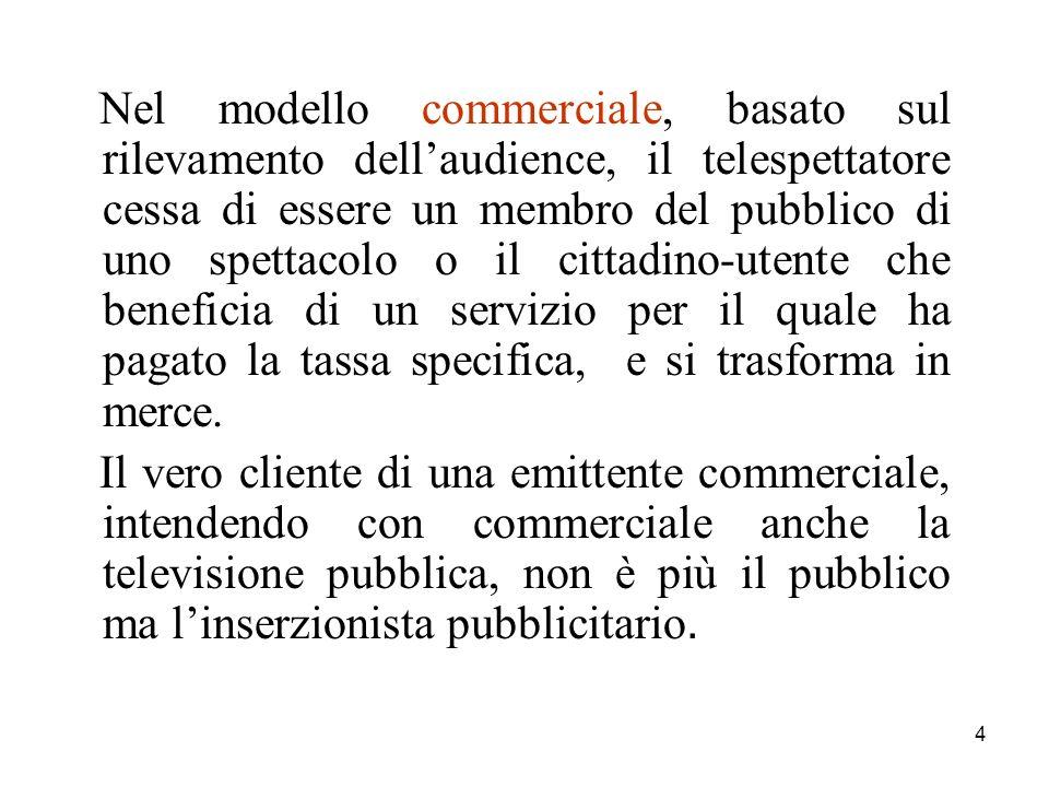 5 Adrian Paperzak In una sua intervista del 1993 affermava che la televisione aveva assunto ormai una grande responsabilità in quanto portatrice di una sorta di mitologia collettiva, sostituendo in gran parte la religione e lidea politica.