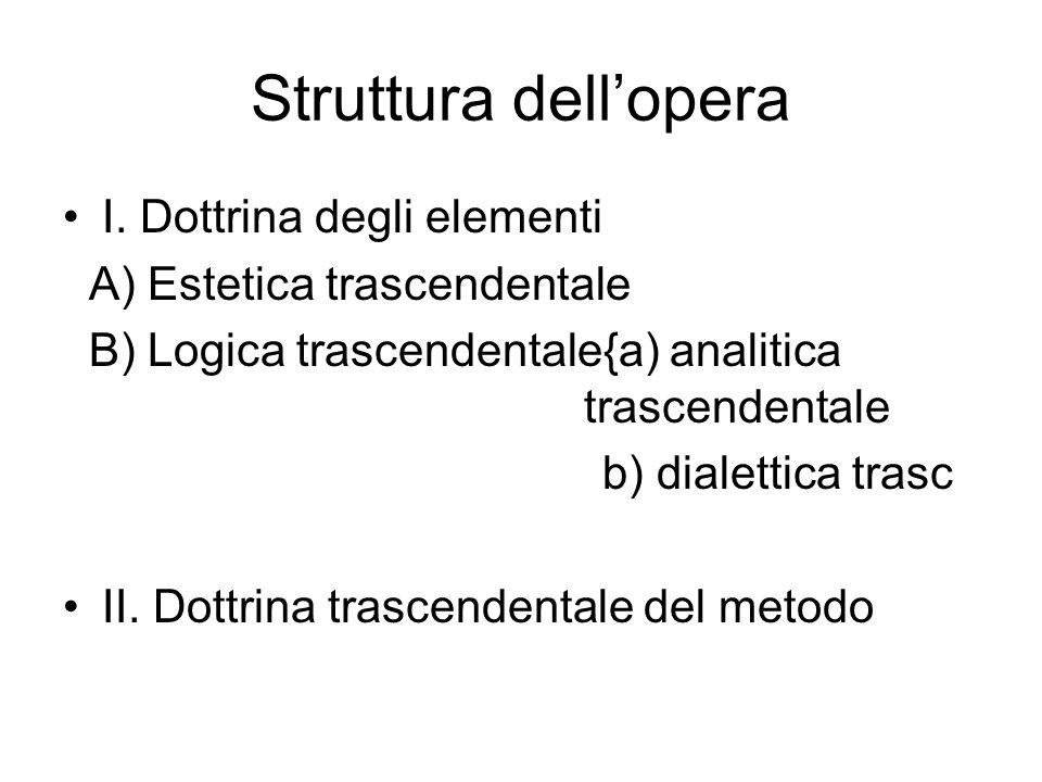 Struttura dellopera I. Dottrina degli elementi A) Estetica trascendentale B) Logica trascendentale{a) analitica trascendentale b) dialettica trasc II.