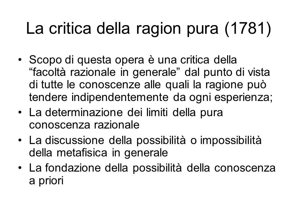La critica della ragion pura (1781) Scopo di questa opera è una critica della facoltà razionale in generale dal punto di vista di tutte le conoscenze
