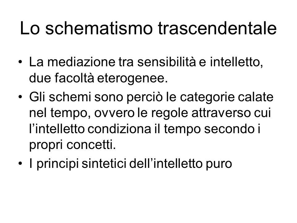 Lo schematismo trascendentale La mediazione tra sensibilità e intelletto, due facoltà eterogenee. Gli schemi sono perciò le categorie calate nel tempo