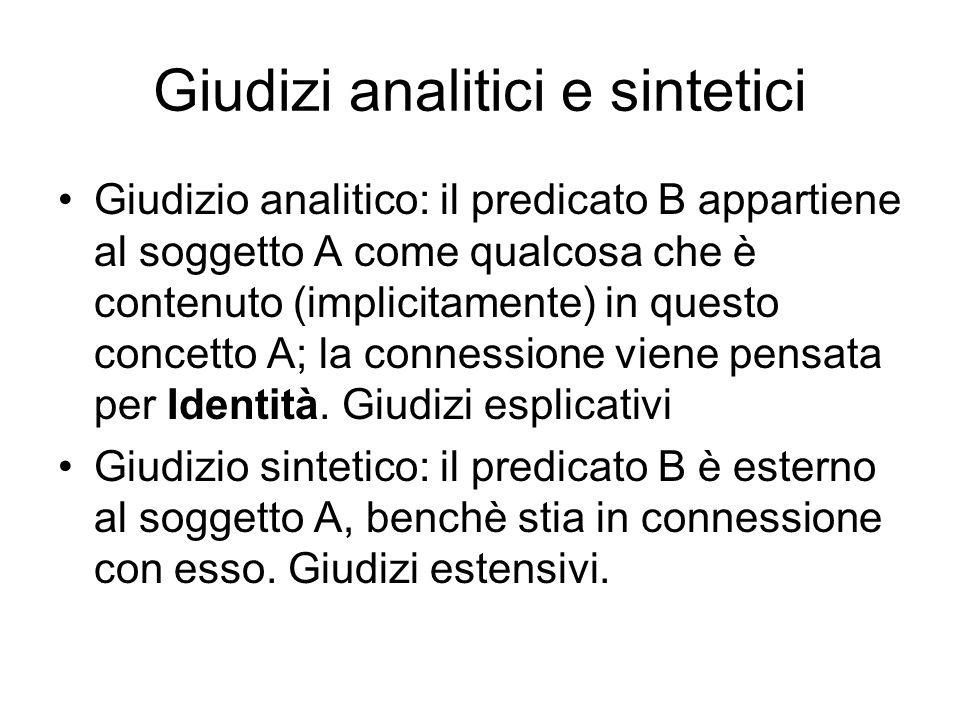 Giudizi analitici e sintetici Giudizio analitico: il predicato B appartiene al soggetto A come qualcosa che è contenuto (implicitamente) in questo con