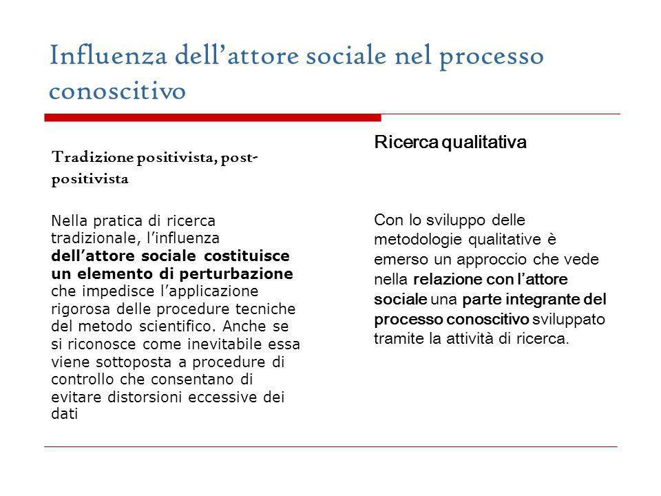Influenza dellattore sociale nel processo conoscitivo Tradizione positivista, post- positivista Nella pratica di ricerca tradizionale, linfluenza dell