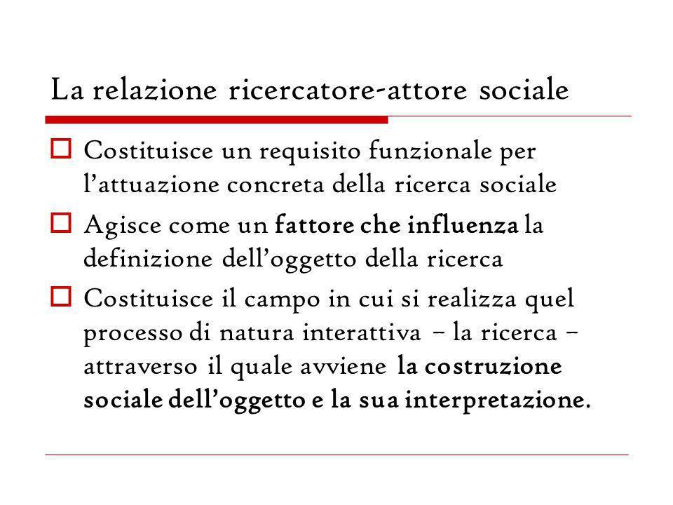 La relazione ricercatore-attore sociale Costituisce un requisito funzionale per lattuazione concreta della ricerca sociale Agisce come un fattore che