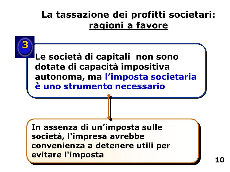 3 3 Le società di capitali non sono dotate di capacità impositiva autonoma, ma limposta societaria è uno strumento necessario La tassazione dei profit