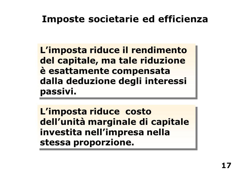 Limposta riduce il rendimento del capitale, ma tale riduzione è esattamente compensata dalla deduzione degli interessi passivi. Imposte societarie ed