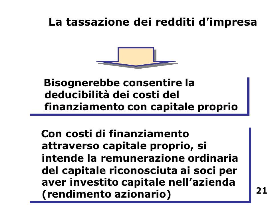 La tassazione dei redditi dimpresa Con costi di finanziamento attraverso capitale proprio, si intende la remunerazione ordinaria del capitale riconosc