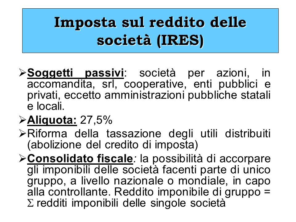 Imposta sul reddito delle società (IRES) Soggetti passivi: società per azioni, in accomandita, srl, cooperative, enti pubblici e privati, eccetto ammi
