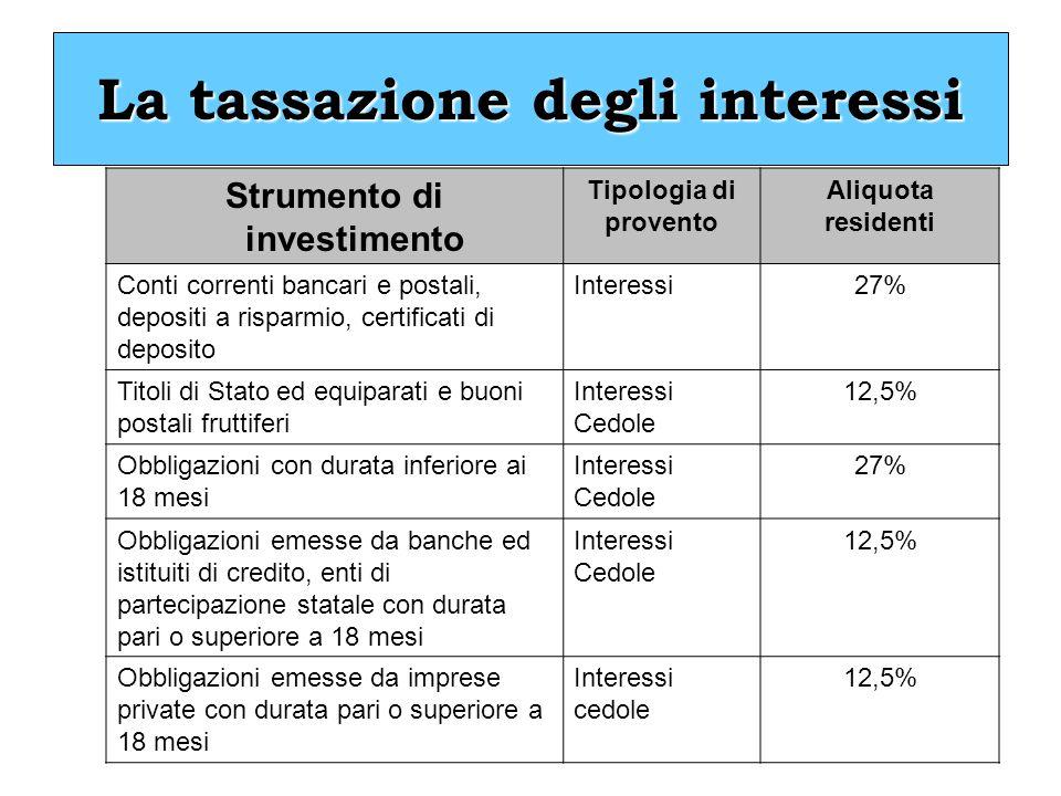 La tassazione degli interessi Strumento di investimento Tipologia di provento Aliquota residenti Conti correnti bancari e postali, depositi a risparmi