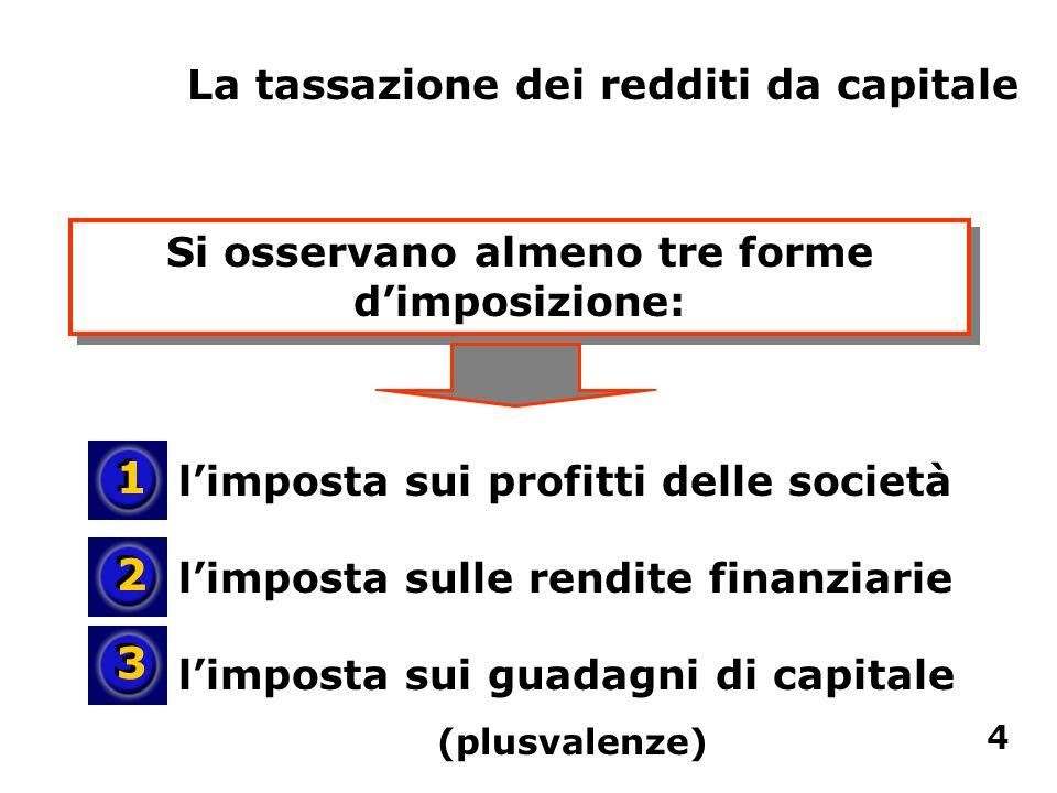 La tassazione dei redditi da capitale Si osservano almeno tre forme dimposizione: limposta sulle rendite finanziarie limposta sui guadagni di capitale