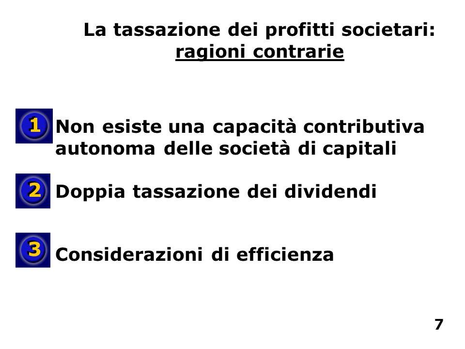 La tassazione dei profitti societari: ragioni contrarie Doppia tassazione dei dividendi Considerazioni di efficienza Non esiste una capacità contribut