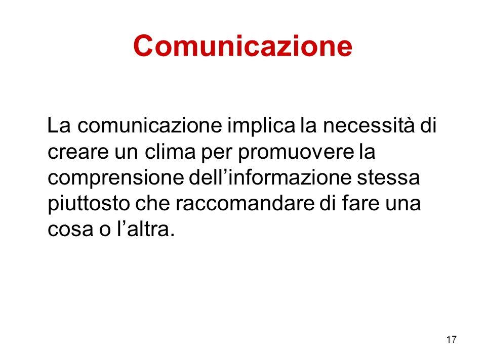 17 Comunicazione La comunicazione implica la necessità di creare un clima per promuovere la comprensione dellinformazione stessa piuttosto che raccoma