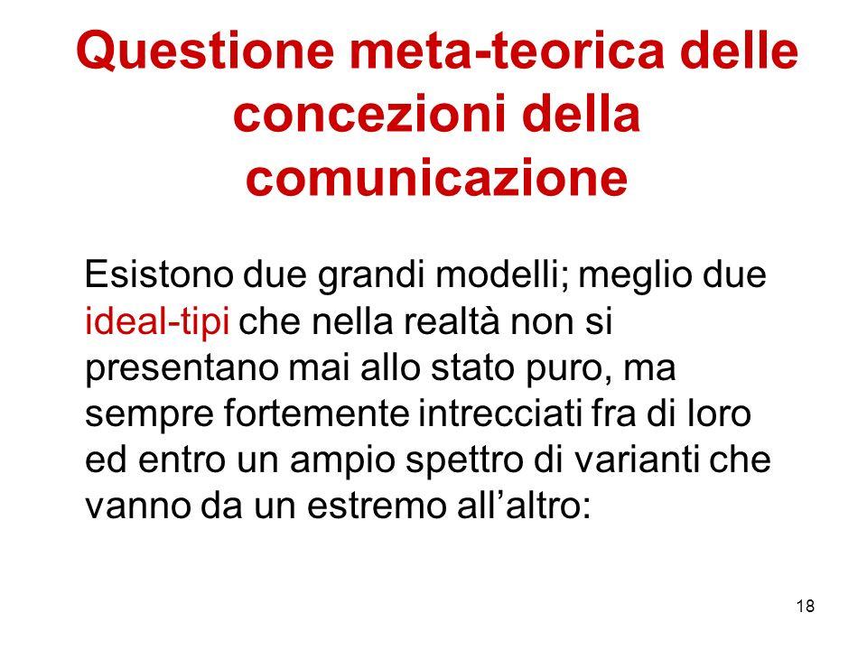 18 Questione meta-teorica delle concezioni della comunicazione Esistono due grandi modelli; meglio due ideal-tipi che nella realtà non si presentano m