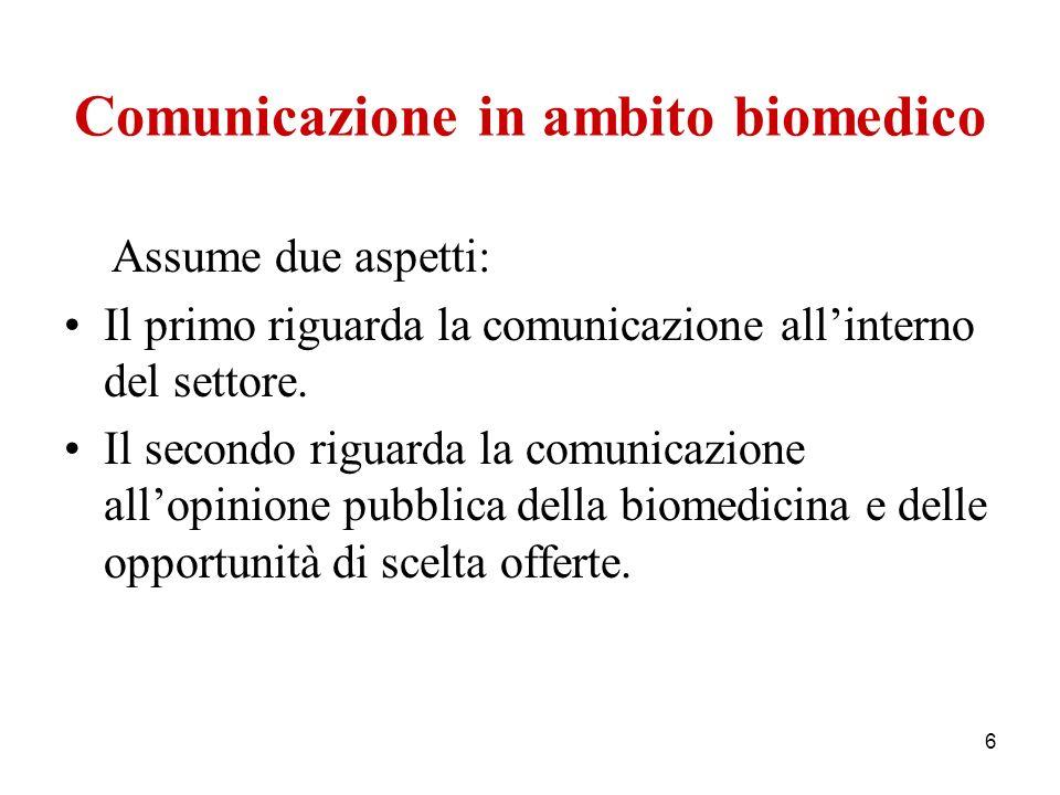 6 Comunicazione in ambito biomedico Assume due aspetti: Il primo riguarda la comunicazione allinterno del settore. Il secondo riguarda la comunicazion