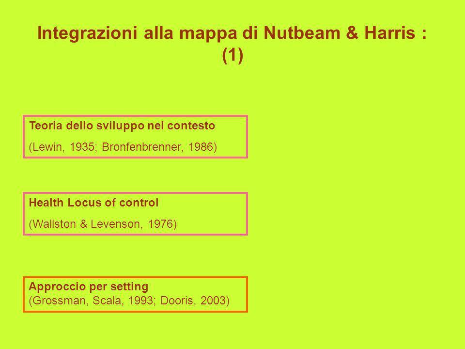 Integrazioni alla mappa di Nutbeam & Harris : (1) Approccio per setting (Grossman, Scala, 1993; Dooris, 2003) Teoria dello sviluppo nel contesto (Lewi