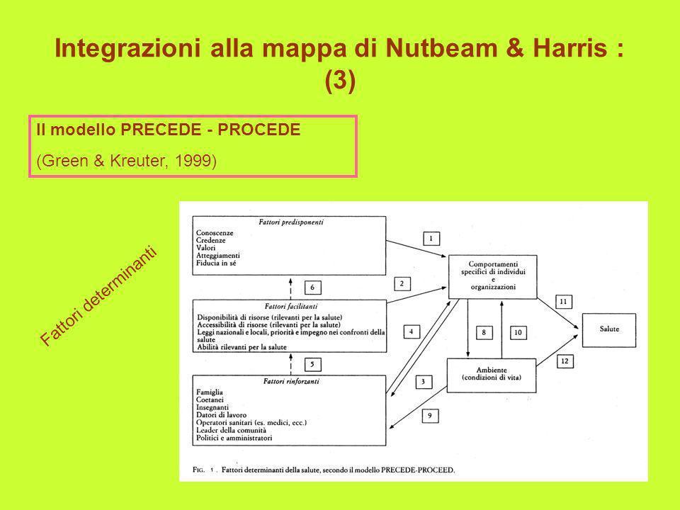 Integrazioni alla mappa di Nutbeam & Harris : (3) Il modello PRECEDE - PROCEDE (Green & Kreuter, 1999) Fattori determinanti