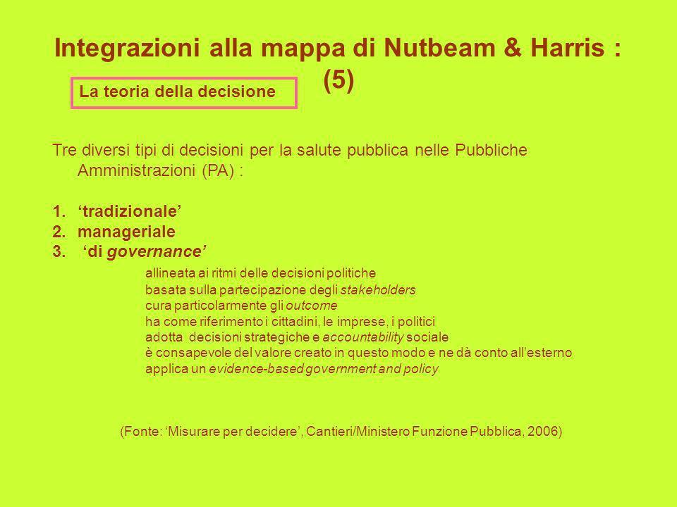 Integrazioni alla mappa di Nutbeam & Harris : (5) Tre diversi tipi di decisioni per la salute pubblica nelle Pubbliche Amministrazioni (PA) : 1.tradiz