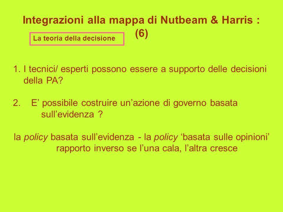 Integrazioni alla mappa di Nutbeam & Harris : (6) 1.I tecnici/ esperti possono essere a supporto delle decisioni della PA? 2. E possibile costruire un