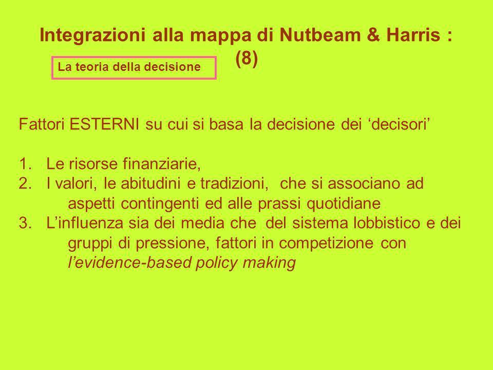 Integrazioni alla mappa di Nutbeam & Harris : (8) Fattori ESTERNI su cui si basa la decisione dei decisori 1. Le risorse finanziarie, 2. I valori, le
