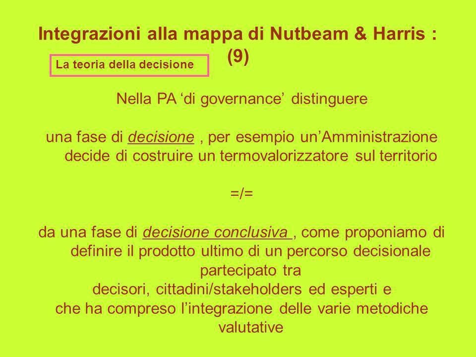 Integrazioni alla mappa di Nutbeam & Harris : (9) Nella PA di governance distinguere una fase di decisione, per esempio unAmministrazione decide di co