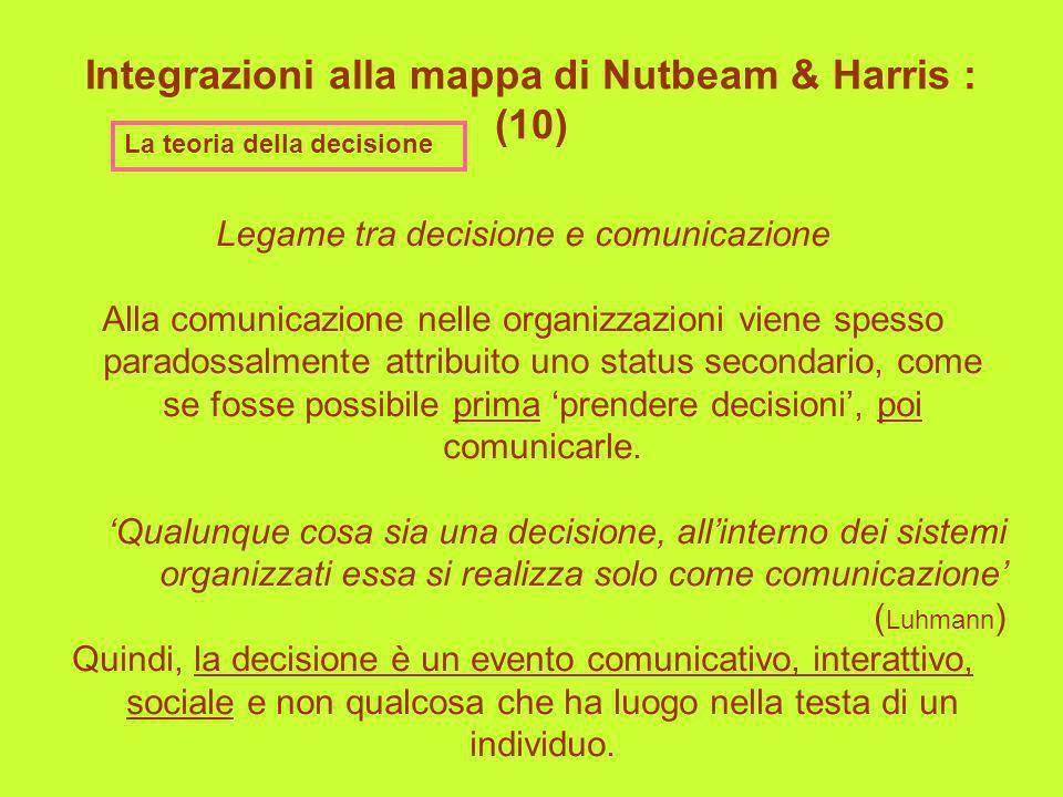 Integrazioni alla mappa di Nutbeam & Harris : (10) Legame tra decisione e comunicazione Alla comunicazione nelle organizzazioni viene spesso paradossa