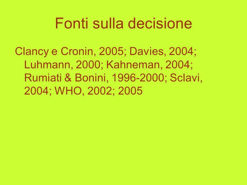 Fonti sulla decisione Clancy e Cronin, 2005; Davies, 2004; Luhmann, 2000; Kahneman, 2004; Rumiati & Bonini, 1996-2000; Sclavi, 2004; WHO, 2002; 2005