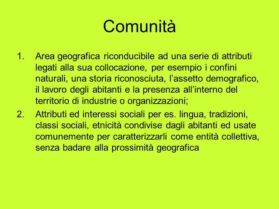 Comunità 1.Area geografica riconducibile ad una serie di attributi legati alla sua collocazione, per esempio i confini naturali, una storia riconosciu