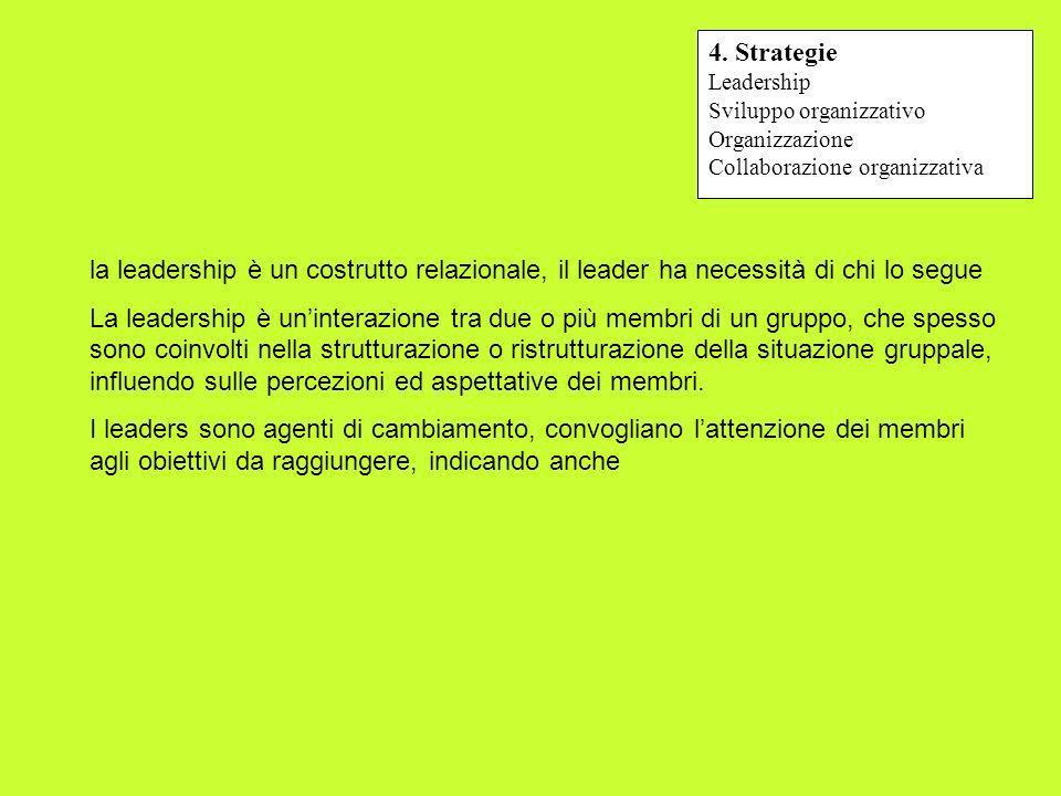 4. Strategie Leadership Sviluppo organizzativo Organizzazione Collaborazione organizzativa la leadership è un costrutto relazionale, il leader ha nece