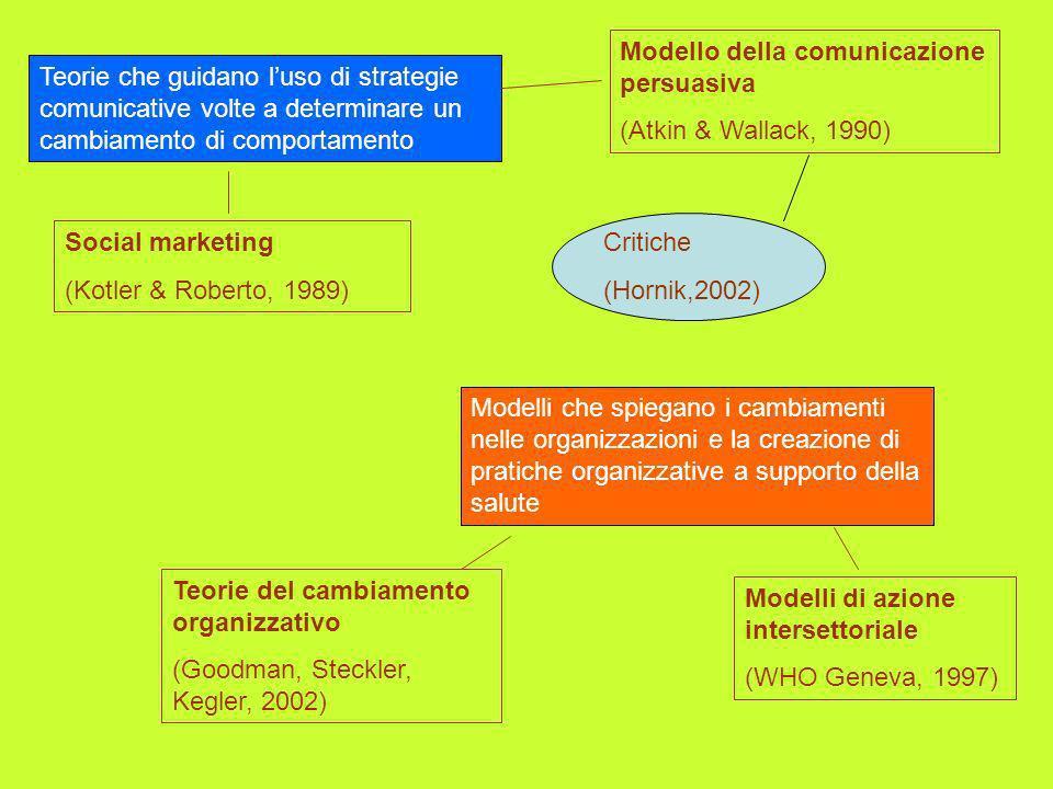 Integrazioni alla mappa di Nutbeam & Harris : (10) Legame tra decisione e comunicazione Alla comunicazione nelle organizzazioni viene spesso paradossalmente attribuito uno status secondario, come se fosse possibile prima prendere decisioni, poi comunicarle.