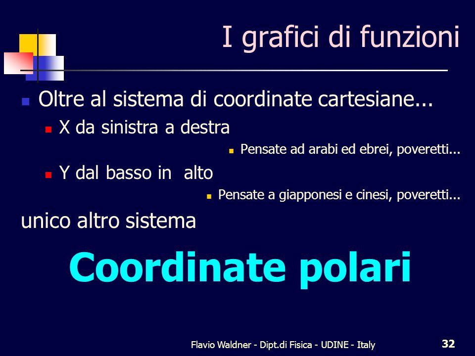 Flavio Waldner - Dipt.di Fisica - UDINE - Italy 32 I grafici di funzioni Oltre al sistema di coordinate cartesiane... X da sinistra a destra Pensate a