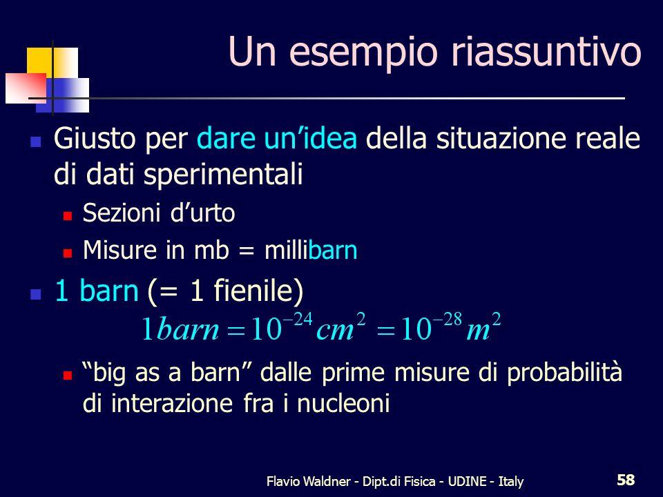 Flavio Waldner - Dipt.di Fisica - UDINE - Italy 58 Un esempio riassuntivo Giusto per dare unidea della situazione reale di dati sperimentali Sezioni d