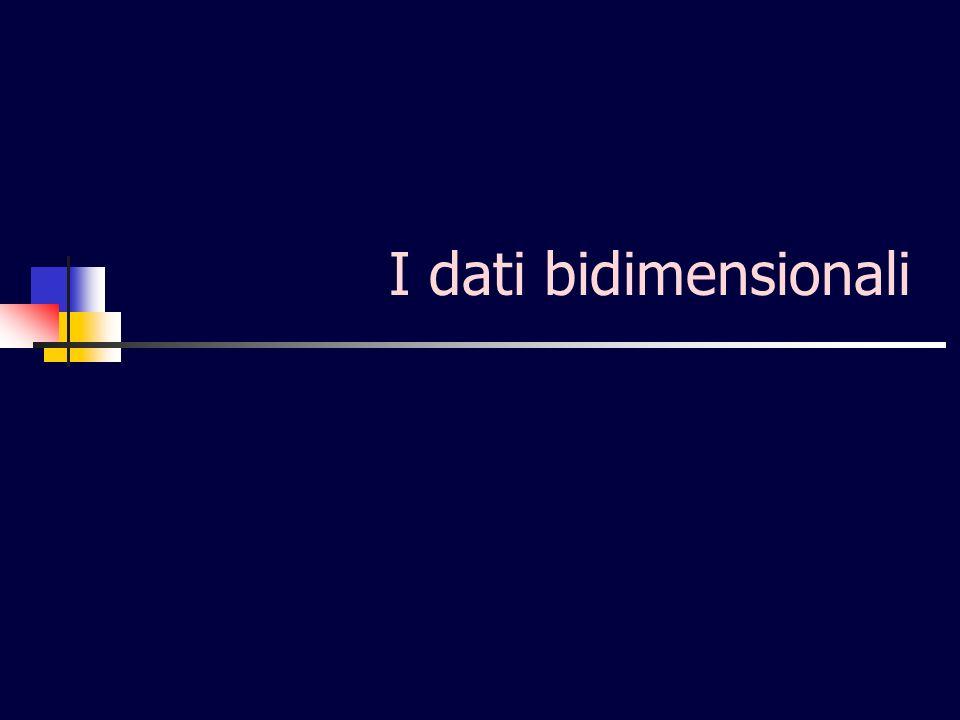 I dati bidimensionali