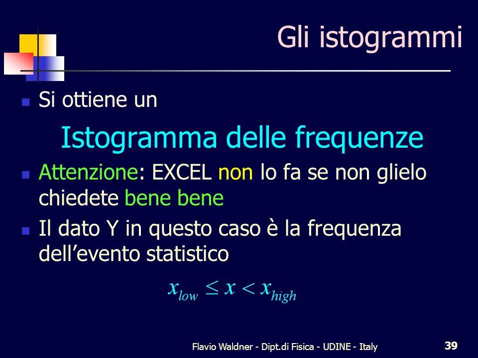 Flavio Waldner - Dipt.di Fisica - UDINE - Italy 39 Gli istogrammi Si ottiene un Istogramma delle frequenze Attenzione: EXCEL non lo fa se non glielo c