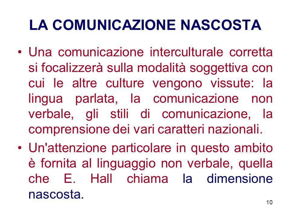LA COMUNICAZIONE NASCOSTA Una comunicazione interculturale corretta si focalizzerà sulla modalità soggettiva con cui le altre culture vengono vissute: