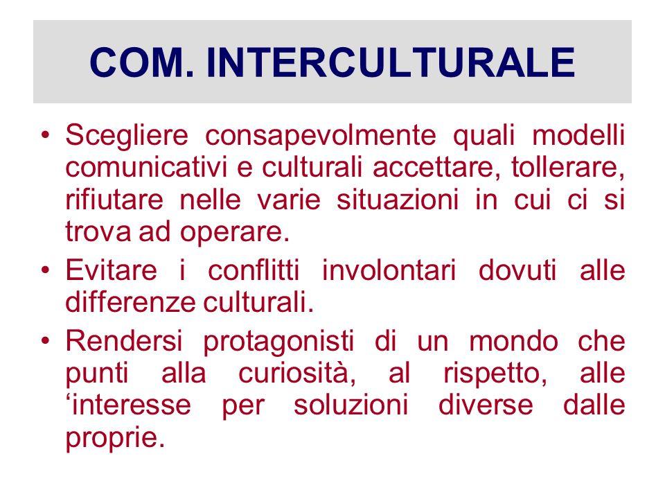COM. INTERCULTURALE Scegliere consapevolmente quali modelli comunicativi e culturali accettare, tollerare, rifiutare nelle varie situazioni in cui ci