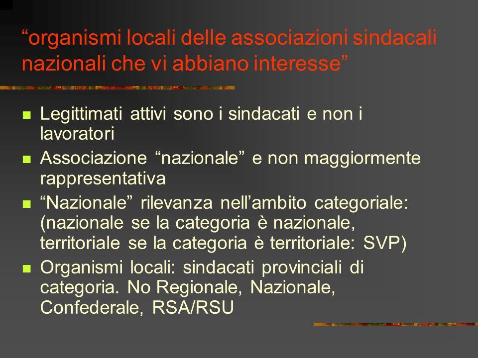 organismi locali delle associazioni sindacali nazionali che vi abbiano interesse Legittimati attivi sono i sindacati e non i lavoratori Associazione n