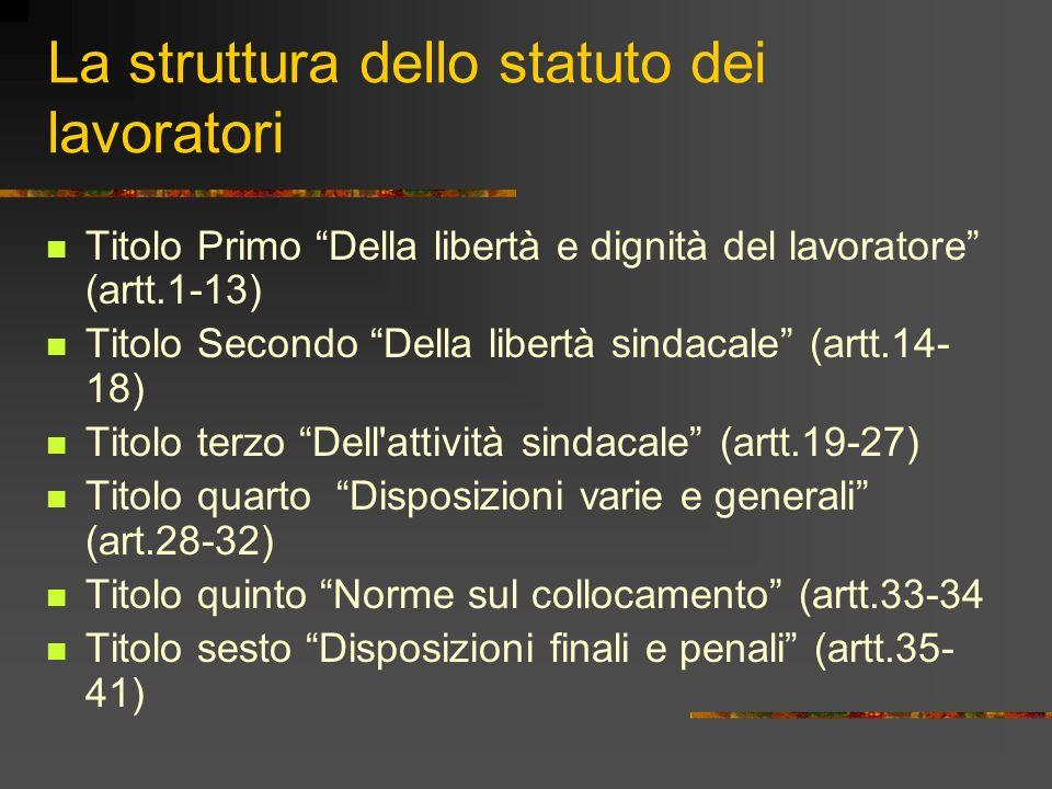La struttura dello statuto dei lavoratori Titolo Primo Della libertà e dignità del lavoratore (artt.1-13) Titolo Secondo Della libertà sindacale (artt