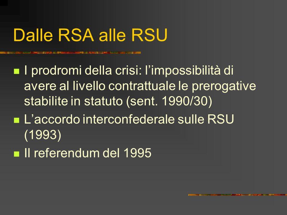 Dalle RSA alle RSU I prodromi della crisi: limpossibilità di avere al livello contrattuale le prerogative stabilite in statuto (sent. 1990/30) Laccord